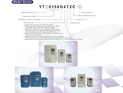 converter ytb ytd series frequence converter view alternating current