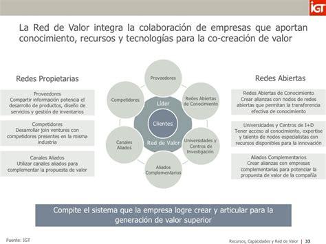 cadena de valor gasco recursos capacidades y red de valor