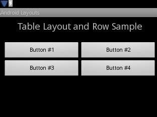 android table layout header row android layouts cheat sheet linearlayout tablelayout