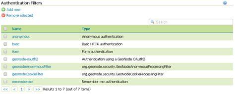 django oauth2 tutorial geonode and geoserver advanced security geonode 2 8