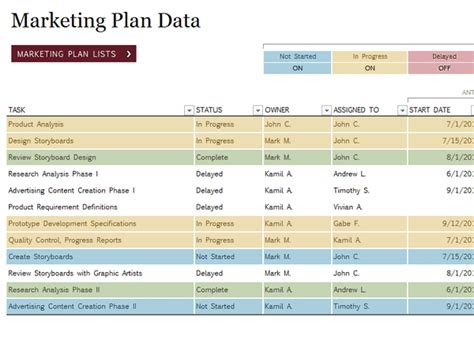 Marketing Plan Template Newblogmap Marketing Plan Excel Template Free