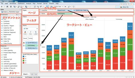 tableau desktop tutorial pdf tableau desktopで出来る事のまとめ developers io