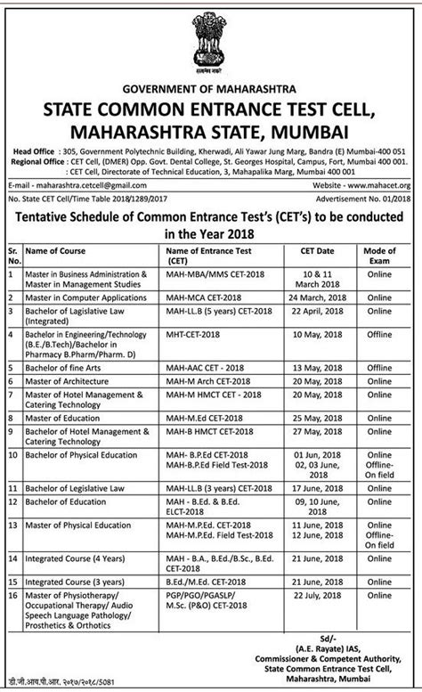Mh Cet Mba 2018 Syllabus by Mh Cet 2018 Maharashtra Cet Application Form