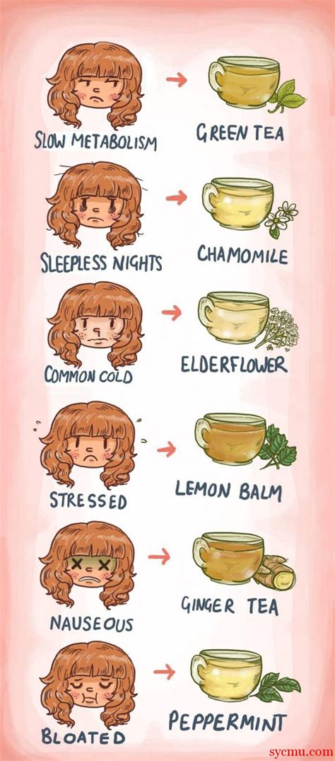 The Their Tea by Benefits Of Tea How Each Type Of Tea Can Help You