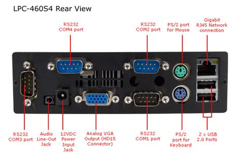 port rs232 small pc with 4 serial rs232 ports smallpc net