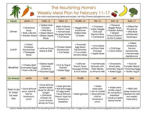 two week meal plan template meal plan monday february 4 17 the nourishing home
