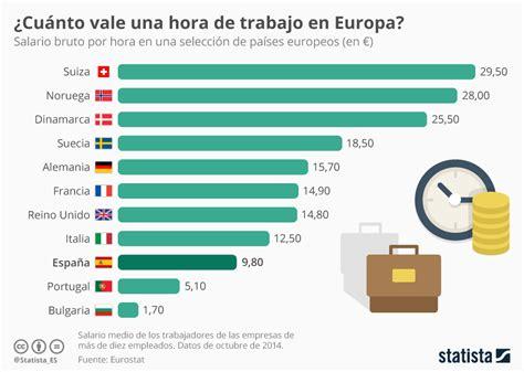 www cuanto cobra una empleada domestica por hora en 2016 en mar del plata cuanto cobra la hora de trabajo una empleada domestica