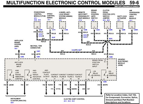 2000 f150 gem module wiring diagram 2000 free engine