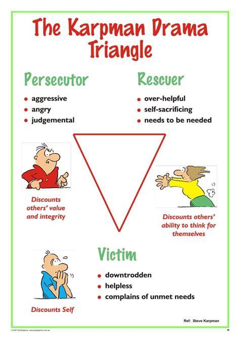 winners triangle  chart talking ta drama