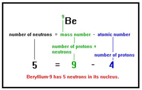 how many electrons equal one proton what is the atomic number of an element with 30 protons