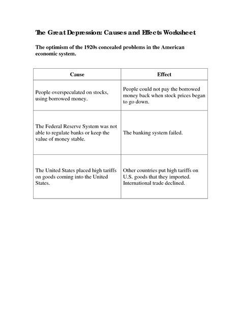 Depression Worksheets For by 14 Best Images Of Depression Worksheet Angle Of