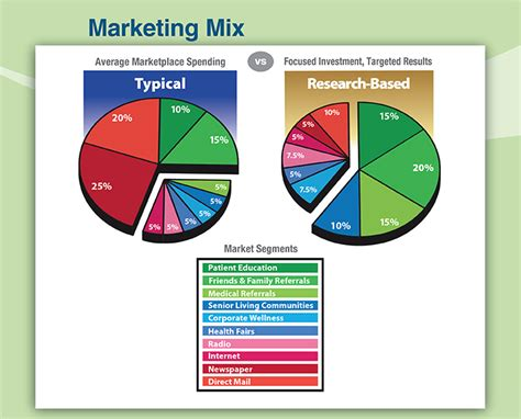 design mix meaning marketing mix