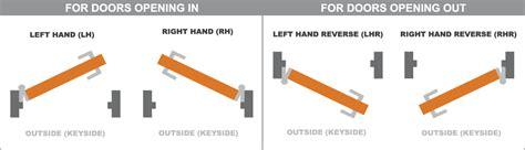 door swing chart door handing chart door swing