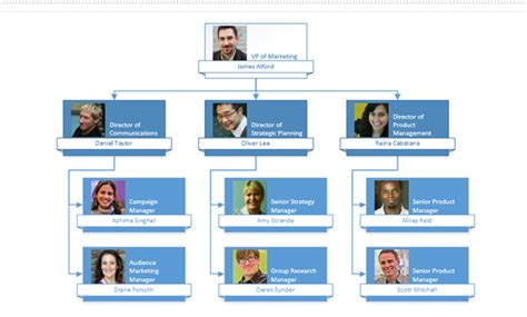 org chart template visio document moved