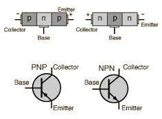 transistor bipolar dan fungsinya transistor bipolar zona elektro