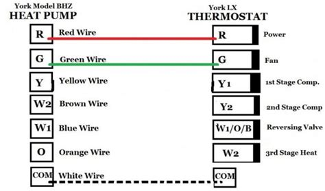 hvac thermostat wiring color code chart newest print