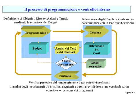 controllo interno di gestione ragioneria generale dello stato ministero dell