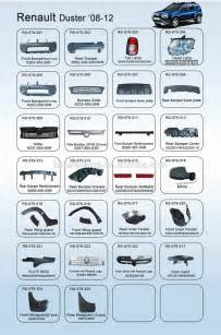Renault Parts List Dacia Duster Auto Accessories Fender Flares Buy Dacia