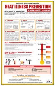 Heat Stress Prevention » Home Design 2017