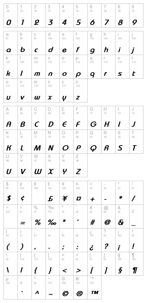 html layout bold bauhaus bold italic font download best ttf fonts for free