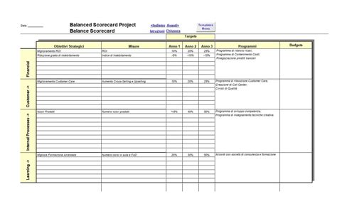 31 Professional Balanced Scorecard Exles Templates Balanced Scorecard Template Free