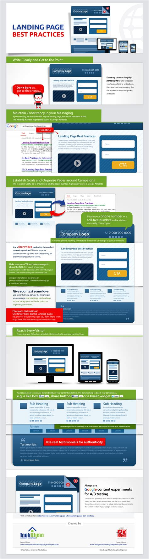 landing page best practice landing page best practices how to design the