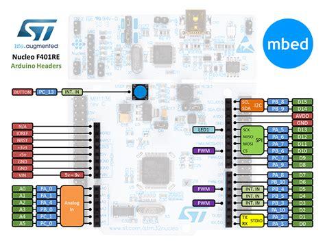 Stm32f401 Nucleo By Akhi Shop stm32 nucleo g 252 nstige arm cortex entwicklerboards make