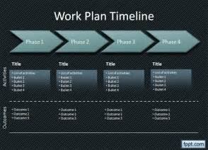 docs powerpoint templates doc 640360 sle powerpoint timeline office timeline