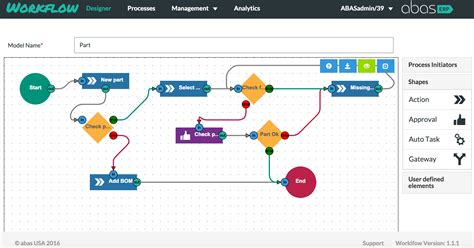 www workflow abas erp workflow editor abas