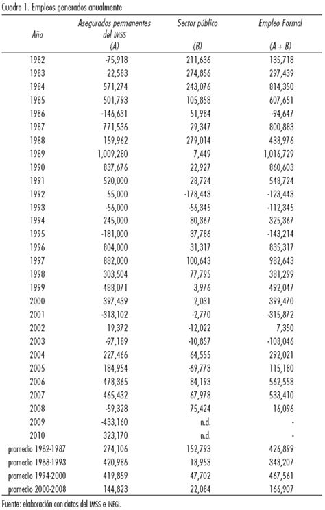 aumento pensionista inss 2016 aumento de pensiones ao 2016 aumento pensionistas ao