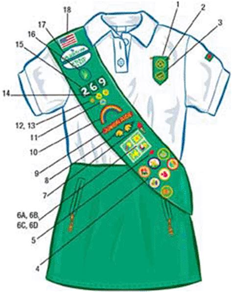 scout junior sash diagram scout sash clip 52