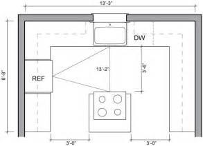 Island Kitchen Floor Plans Kitchen Floor Plans Sle Kitchen Layouts