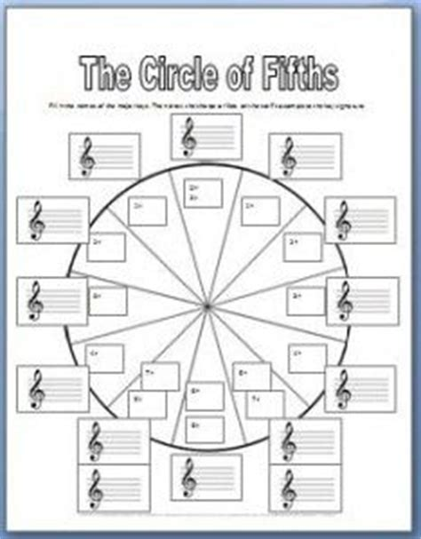 Circle Of Fifths Worksheet by 1000 Images About Circle Of Fifths Worksheet On