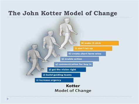kotter model limitations organisational change innovation and transformation