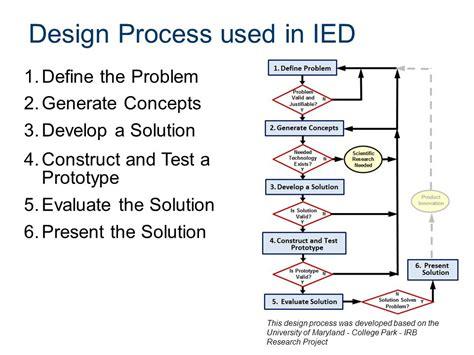 design process definition a design process ppt download