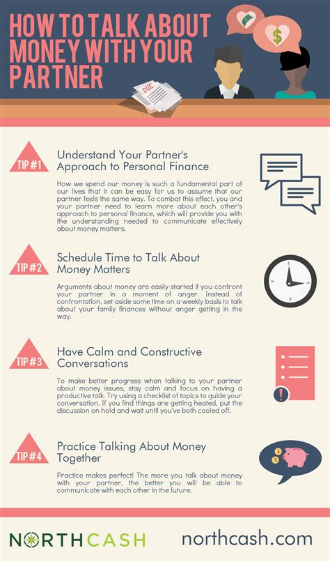 how to talk to your infographic how to talk about money with your partner northcash loans