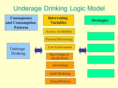 usage pattern definition maine learning community selecting strategies february 21