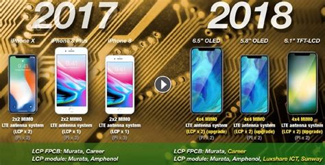 2018 iphones to feature upgraded antenna design to boost lte transmission speeds macrumors
