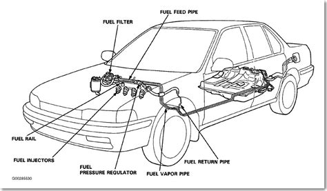 where is the fuel filter located on my 2001 subaru outback sedan 2001 subaru outback support how do i replace the fuel filter on my 1993 honda accord