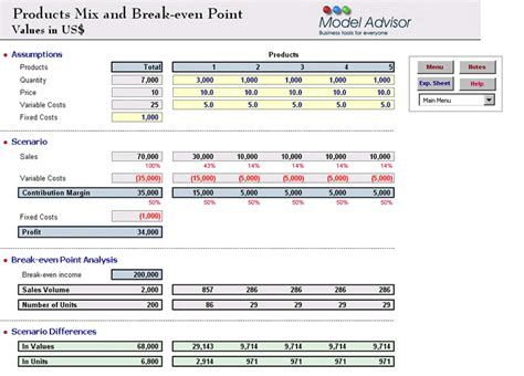 Even Point Excel Template by Products Mix And Even Point Financial Calculator