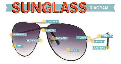 glasses diagram 19 curated eyewear trivia ideas by cafebleueyewear