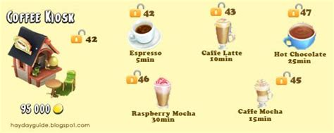 Coffee Kiosk Hay Day hay day guide machine product