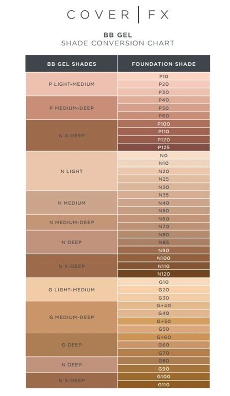 color fx foundation 74 best images about cover fx must haves on