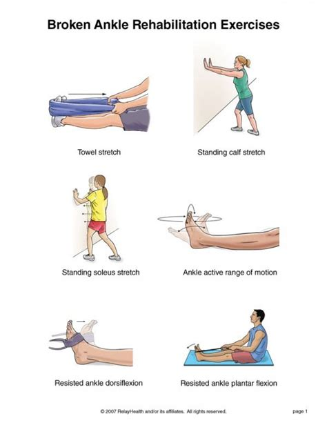 10 best ideas about broken leg on lower stomach exercises best abdominal exercises