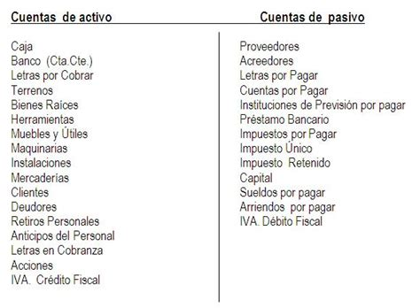 credito fiscal mercantil concepto de contabilidad ejemplo manual de contabilidad b 225 sica monografias com