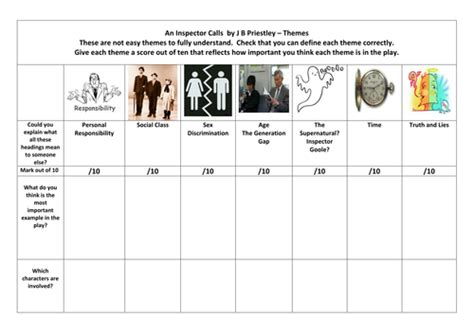 themes in an inspector calls with quotes an inspector calls resources by lowrip1ckle teaching