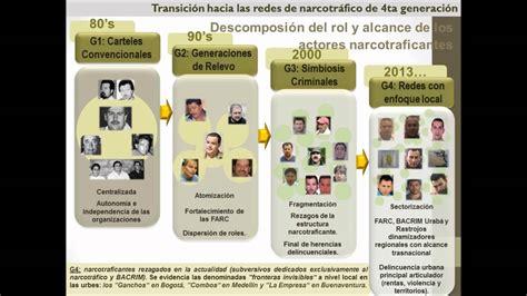 historias del narco historia del narcotrafico youtube