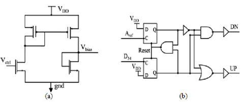 phase detector circuit diagram phase detector circuit diagram circuit and schematics