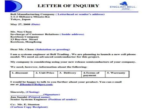 Ust Letter Of Intent Format For Shifting Prepare A Note On Business Correspondence And Strategies Required For