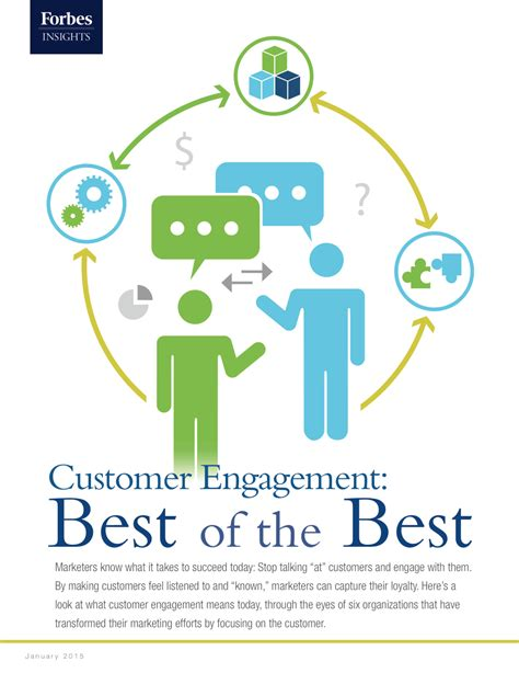 Customer Engagement And Provide Best Customer Service Sle Resume Forbes Insights Customer Engagement